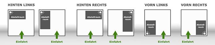 anleitung und hinweise biber carport deutschland sterreich und schweiz. Black Bedroom Furniture Sets. Home Design Ideas